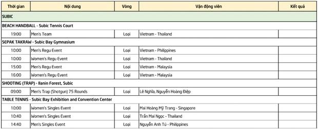 Lịch thi đấu SEA Games 30 ngày 9/12: Ánh Viên bước vào ngày thi đấu thứ 5 liên tiếp không nghỉ - Ảnh 7.