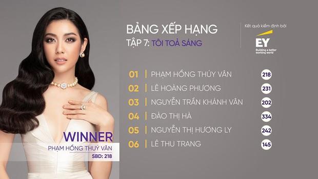 Tân Hoa hậu Khánh Vân trên show thực tế: Chưa dẫn đầu lần nào nhưng cũng không bao giờ rớt khỏi top 20 - Ảnh 14.