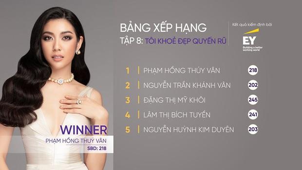 Tân Hoa hậu Khánh Vân trên show thực tế: Chưa dẫn đầu lần nào nhưng cũng không bao giờ rớt khỏi top 20 - Ảnh 16.