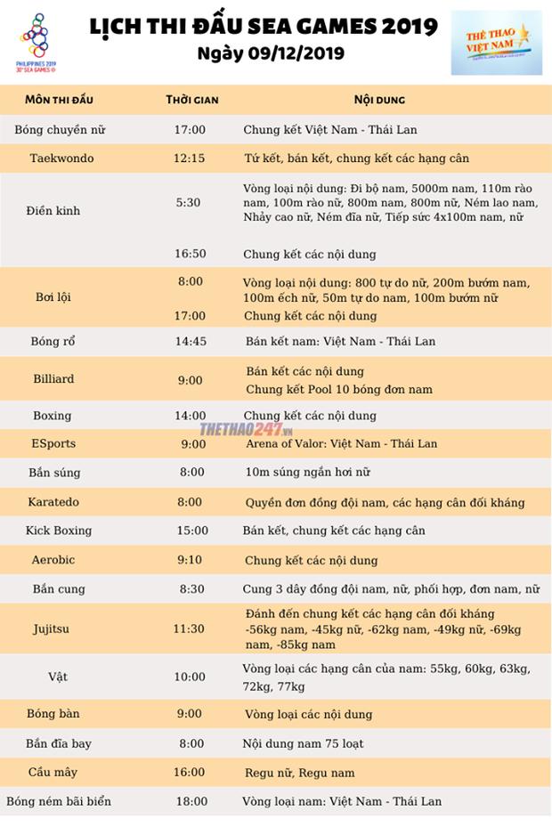 SEA Games ngày 9/12: Đoàn thể thao Việt Nam tiếp tục giành thêm cơn mưa vàng - Ảnh 38.