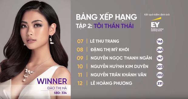 Tân Hoa hậu Khánh Vân trên show thực tế: Chưa dẫn đầu lần nào nhưng cũng không bao giờ rớt khỏi top 20 - Ảnh 4.