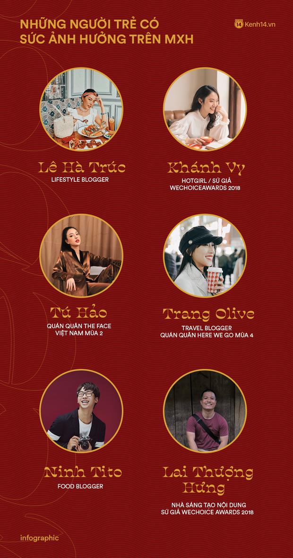 Bàn tròn đầu năm: Bí kíp trở thành influencer từ những cái tên hot nhất MXH Việt - Ảnh 1.