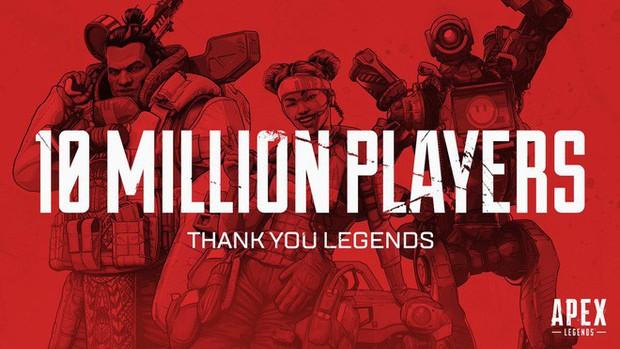 Tựa game thách thức Fortnite này vừa ra mắt chưa đầy 72 tiếng đã có 10 triệu người chơi - Ảnh 1.