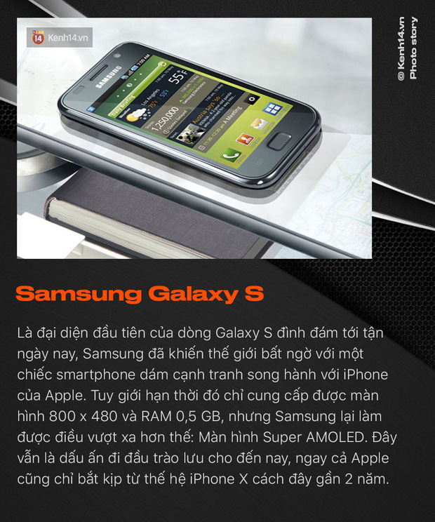 Hành trình 10 năm Samsung Galaxy S: Tạo ra tới 10 trào lưu cho thế giới smartphone - Ảnh 1.