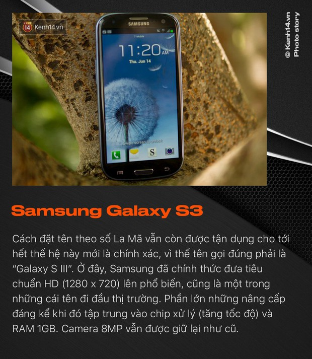 Hành trình 10 năm Samsung Galaxy S: Tạo ra tới 10 trào lưu cho thế giới smartphone - Ảnh 5.