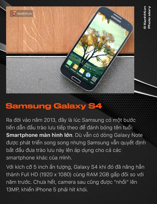 Hành trình 10 năm Samsung Galaxy S: Tạo ra tới 10 trào lưu cho thế giới smartphone - Ảnh 7.