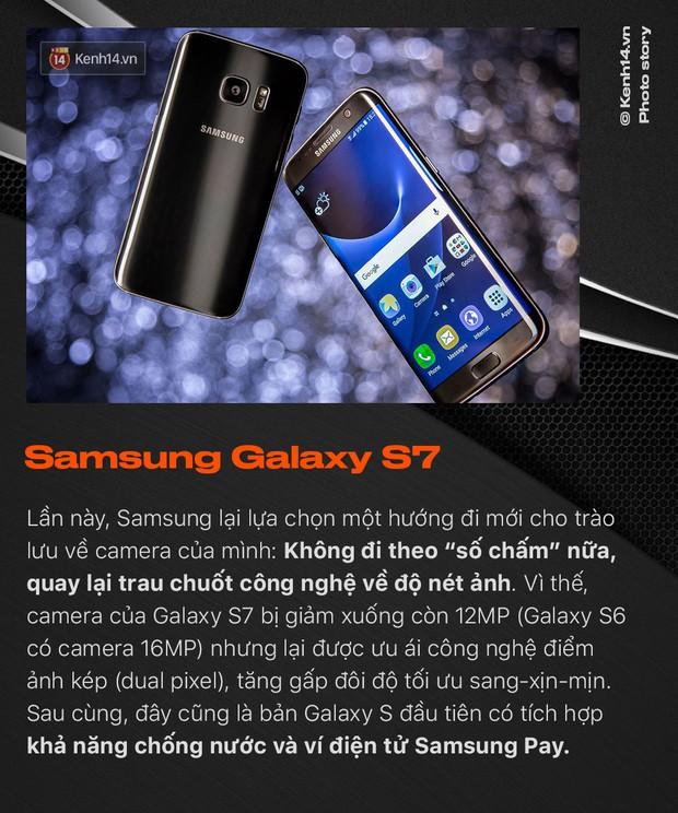 Hành trình 10 năm Samsung Galaxy S: Tạo ra tới 10 trào lưu cho thế giới smartphone - Ảnh 13.