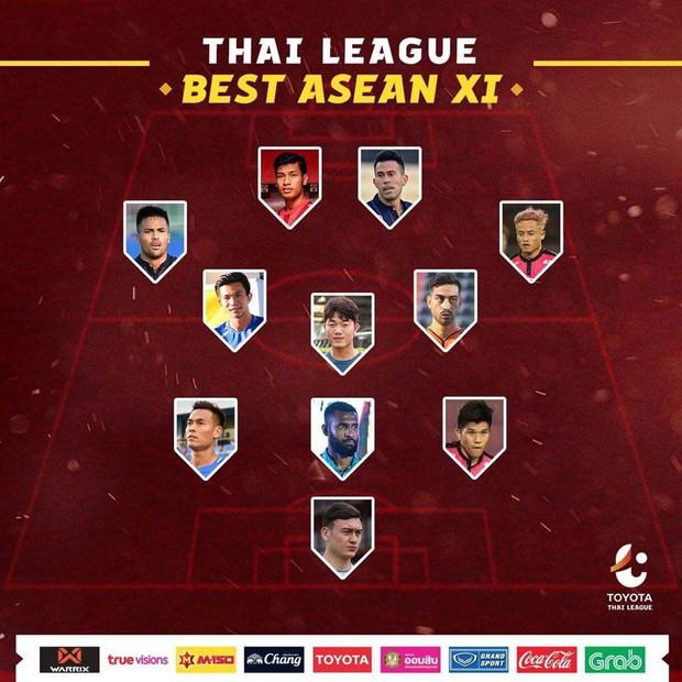 Xuân Trường, Văn Lâm lọt vào đội hình cầu thủ ASEAN tiêu biểu tại Thai League - Ảnh 1.