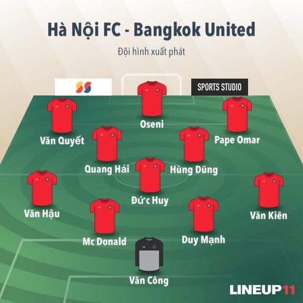 Bùi Tiến Dũng dự bị trong ngày Hà Nội FC đấu CLB của Thái Lan ở sân chơi châu lục - Ảnh 1.
