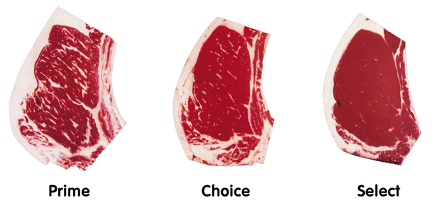 Dù menu toàn tiếng Anh thì bạn cũng sẽ gọi món dễ dàng nếu biết các thuật ngữ này khi đi ăn beefsteak - Ảnh 6.