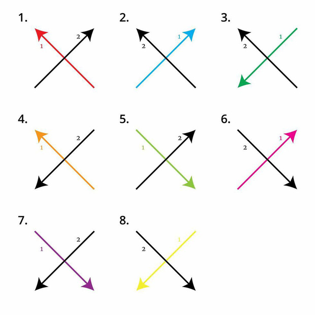 Bạn viết chữ X kiểu gì? Hóa ra có đến 8 kiểu, và nó tiết lộ tính cách của bạn là như thế nào - Ảnh 2.