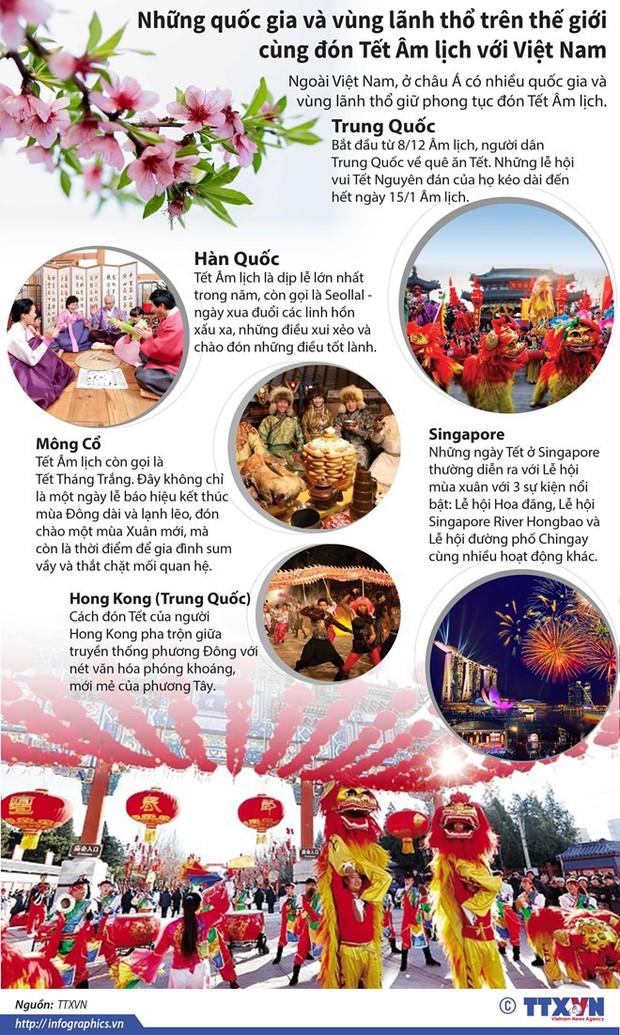 Những nước nào trên thế giới đón Tết Âm lịch như Việt Nam? - Ảnh 1.