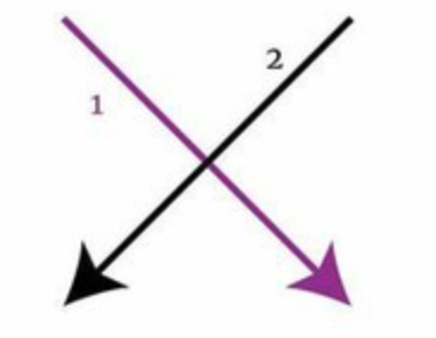 Bạn viết chữ X kiểu gì? Hóa ra có đến 8 kiểu, và nó tiết lộ tính cách của bạn là như thế nào - Ảnh 1.