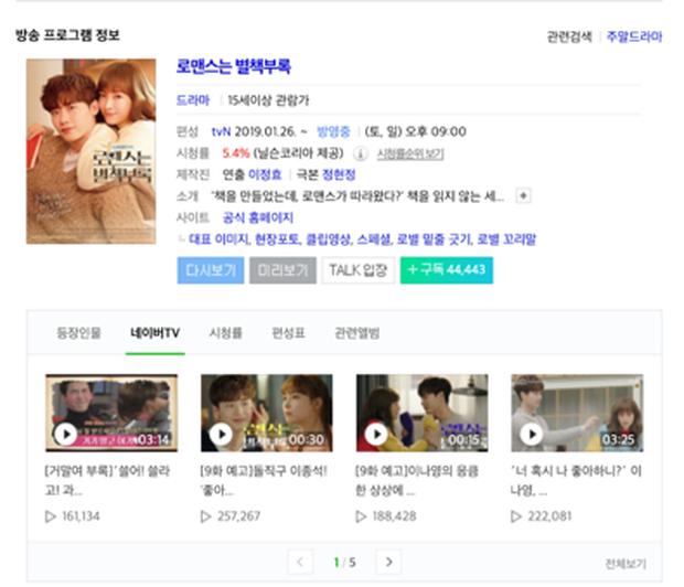 """Sự thật mất lòng, phim Hàn gần đây """"dở ẹc"""" đến mức người Hàn còn chả buồn xem.  - Ảnh 11."""