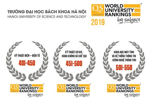 HOT: Lần đầu tiên 1 trường ĐH tại Việt Nam có ngành học lọt top 400 tốt nhất thế giới - Ảnh 2.