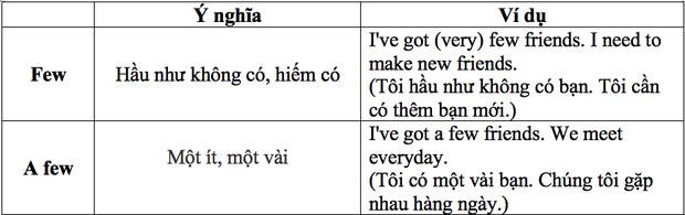 Câu nói khen ngợi ngút trời của ông Trump dành cho Việt Nam bị nhiều nơi dịch sai nghĩa chỉ vì lý do này - Ảnh 2.