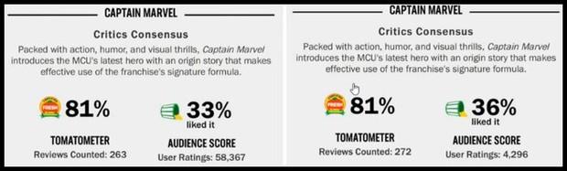Bất chấp phim nhạt nhẽo, những cái đầu đầy sạn ở Disney vẫn đủ chiêu trò bảo vệ Captain Marvel - Ảnh 4.