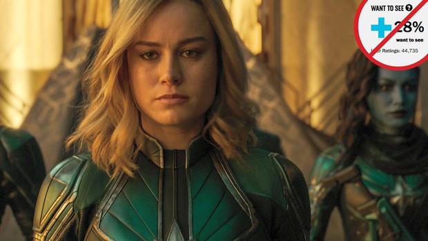 Sau Captain Marvel, trang chấm điểm phim đình đám Cà Thối tuyên bố cải tổ, siết bình luận ảo - Ảnh 2.