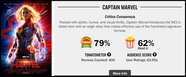 Sau Captain Marvel, trang chấm điểm phim đình đám Cà Thối tuyên bố cải tổ, siết bình luận ảo - Ảnh 3.