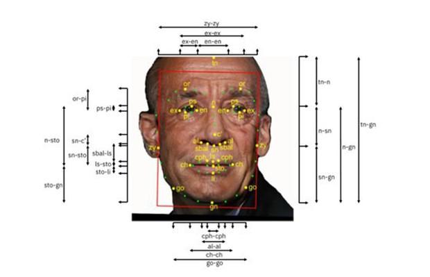 Bí mật đáng sợ của công nghệ nhận diện khuôn mặt: Hình ảnh của bạn có thể đang bị sử dụng trái phép - Ảnh 3.