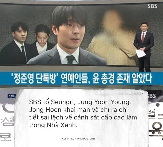 Scandal của Seungri ngày 18/3: Tổng thống Hàn Quốc chính thức lên tiếng, Jung Joon Young có lệnh bắt giữ - Ảnh 2.