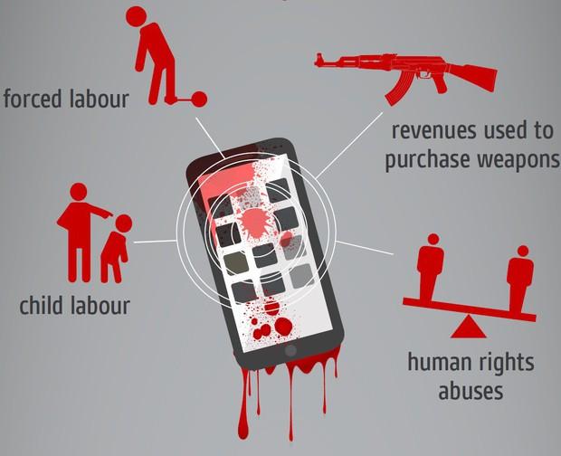 Bạn có còn muốn mua iPhone nếu biết nó được làm từ máu và nước mắt thế này? - Ảnh 4.