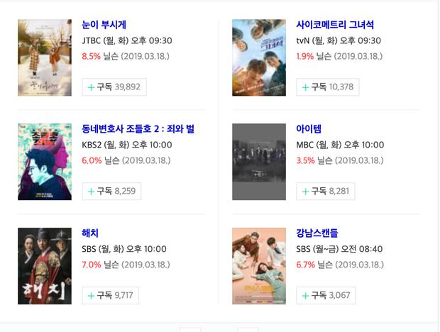 Đáng chú ý nhất phim Hàn hiện nay: Đến 3 trên tổng số 4 đôi trẻ đồng loạt hôn nhau! - Ảnh 1.
