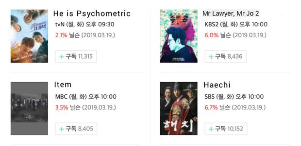 Trai đẹp Nam Joo Hyuk xuất hiện mập mờ, Dazzling vẫn bỏ xa 3 đối thủ ở mặt trận rating - Ảnh 1.
