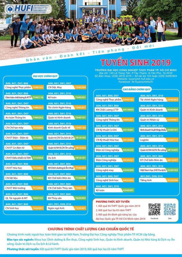Trường Đại học Công nghiệp Thực phẩm TP. Hồ Chí Minh: Toàn cảnh tuyển sinh cao đẳng, đại học năm 2019 - Ảnh 2.