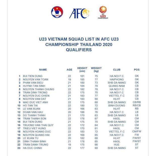 HLV U23 Thái Lan: U23 Việt Nam đang chịu sức ép rất lớn - Ảnh 2.