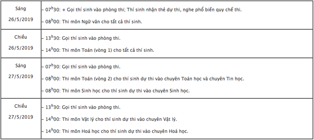 Lịch thi vào lớp 10 trường THPT Chuyên Khoa học tự nhiên Hà Nội - Ảnh 5.