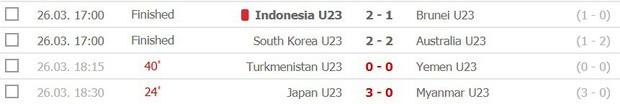 Đè bẹp U23 Thái Lan, U23 Việt Nam không cần đến suất vé vớt dự VCK U23 châu Á - Ảnh 14.