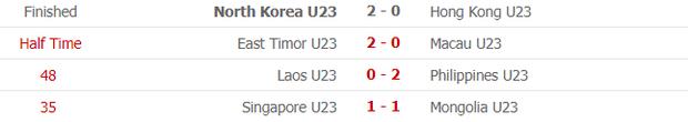 Đè bẹp U23 Thái Lan, U23 Việt Nam không cần đến suất vé vớt dự VCK U23 châu Á - Ảnh 19.