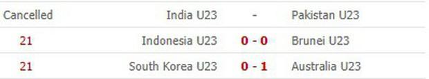 Đè bẹp U23 Thái Lan, U23 Việt Nam không cần đến suất vé vớt dự VCK U23 châu Á - Ảnh 18.