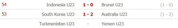 Đè bẹp U23 Thái Lan, U23 Việt Nam không cần đến suất vé vớt dự VCK U23 châu Á - Ảnh 16.