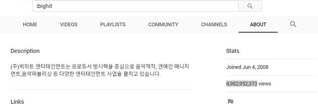 BLACKPINK nhận tin vui vượt kỉ lục BTS trước thềm comeback, nhưng sao fan vẫn cứ mãi lo cho số phận của nhóm - Ảnh 2.