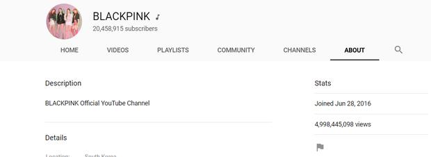 BLACKPINK nhận tin vui vượt kỉ lục BTS trước thềm comeback, nhưng sao fan vẫn cứ mãi lo cho số phận của nhóm - Ảnh 1.
