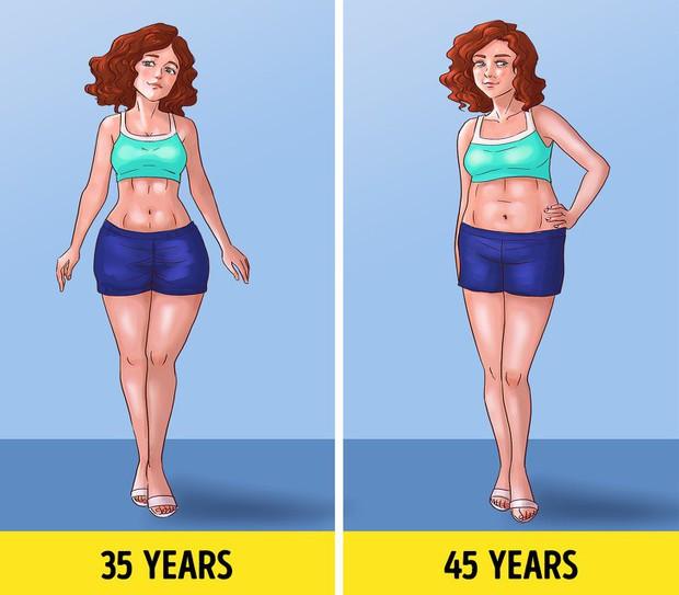 Bạn sẽ không nghĩ mình đã già đi khi gặp phải hàng loạt dấu hiệu lão hóa sau - Ảnh 4.