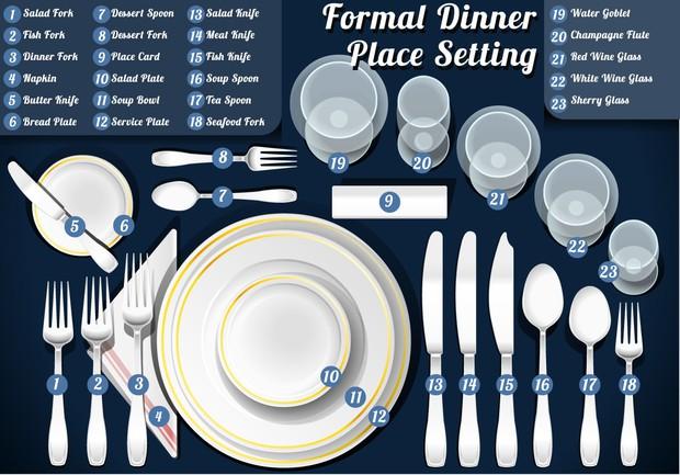 Mổ xẻ bộ dụng cụ ăn tối phương Tây: sai một thìa, đi một dặm - Ảnh 1.