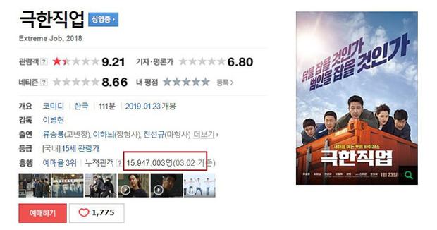 Nhờ giá vé tăng, Extreme Job chính thức chiếm lĩnh ngôi vương doanh thu xứ Hàn - Ảnh 2.