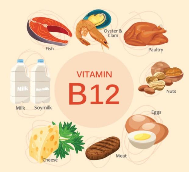 Thiếu loại vitamin này khiến tóc rụng nhiều, kèm theo hàng loạt vấn đề sức khỏe nghiêm trọng - Ảnh 7.