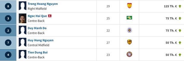 Siêu sao Thái Lan có giá bằng 10 Công Phượng, gần bằng cả đội tuyển Việt Nam - Ảnh 5.