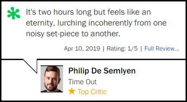 Nhận điểm bình chọn thấp tệ hại, Hellboy ôm về danh hiệu phim chuyển thể tệ nhất lịch sử - Ảnh 3.