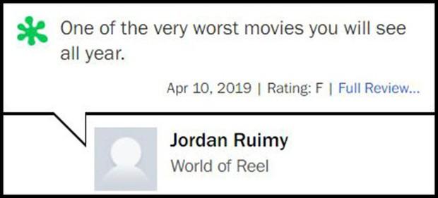 Nhận điểm bình chọn thấp tệ hại, Hellboy ôm về danh hiệu phim chuyển thể tệ nhất lịch sử - Ảnh 5.