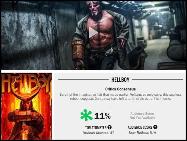 Nhận điểm bình chọn thấp tệ hại, Hellboy ôm về danh hiệu phim chuyển thể tệ nhất lịch sử - Ảnh 1.