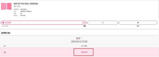 Thật đáng kinh ngạc: Chỉ mất 4 giờ, BTS phá vỡ kỉ lục doanh số album tuần đầu của Kpop! - Ảnh 1.