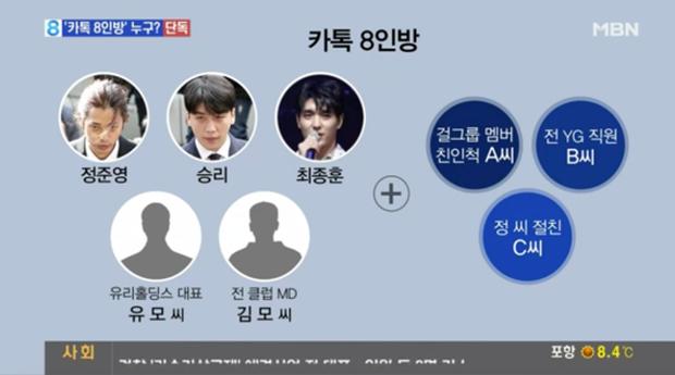 BBC tiết lộ 4 cuộc hội thoại rùng mình trong chatroom của Jung Joon Young: So phụ nữ với nô lệ tình dục, mô tả thô tục - Ảnh 9.