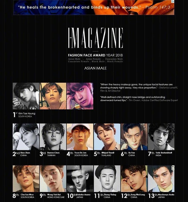 """V (BTS) vượt mặt mặt mọi soái ca Trung, Thái giành danh hiệu """"Sao nam có gương mặt thời trang nhất châu Á"""" - Ảnh 1."""