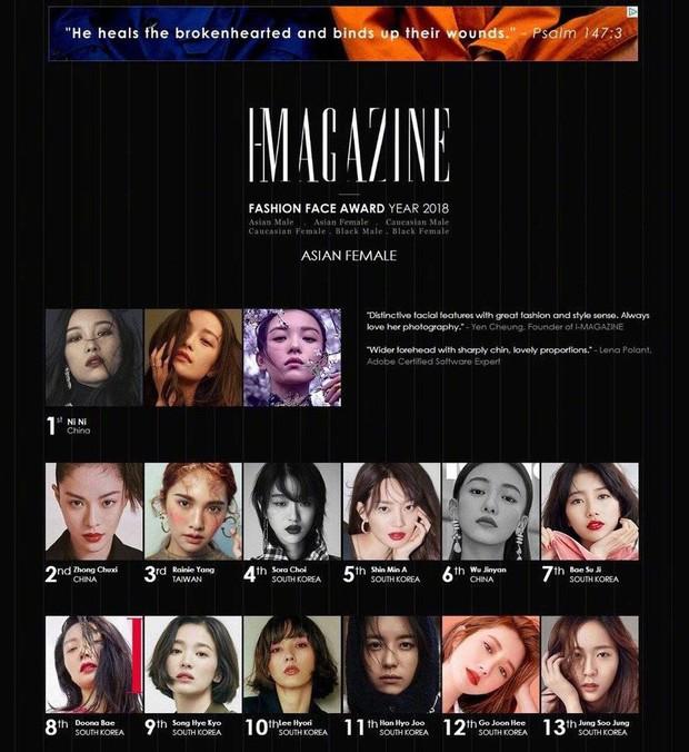 Mỹ nhân sở hữu gương mặt hoàn hảo nhất châu Á: Làm lu mờ Song Hye Kyo, khiến Jennie đội sổ nhưng có đẹp đến thế? - Ảnh 1.