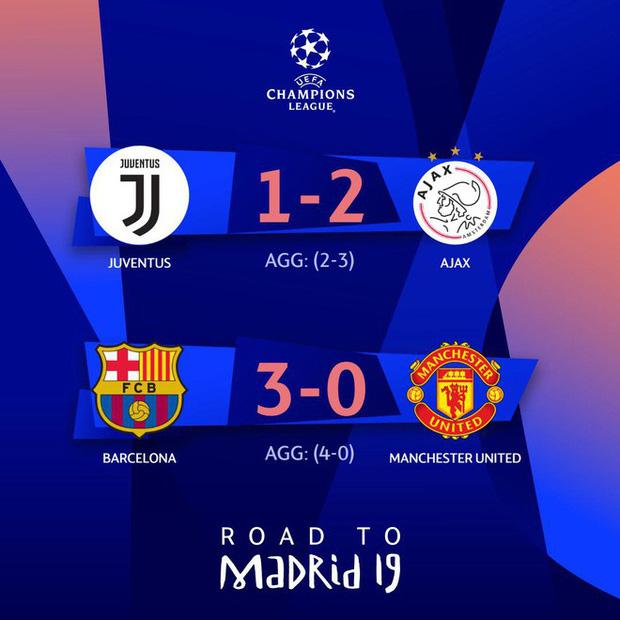 Barcelona 3-0 Man United (4-0): Messi tỏa sáng rực rỡ với cú đúp, chấm dứt hành trình của Man United tại Champions League - Ảnh 4.